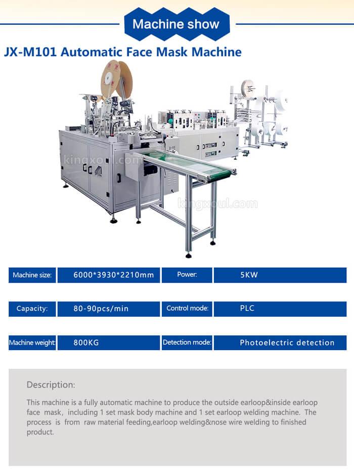 Automatic medical face mask machine manufacturer