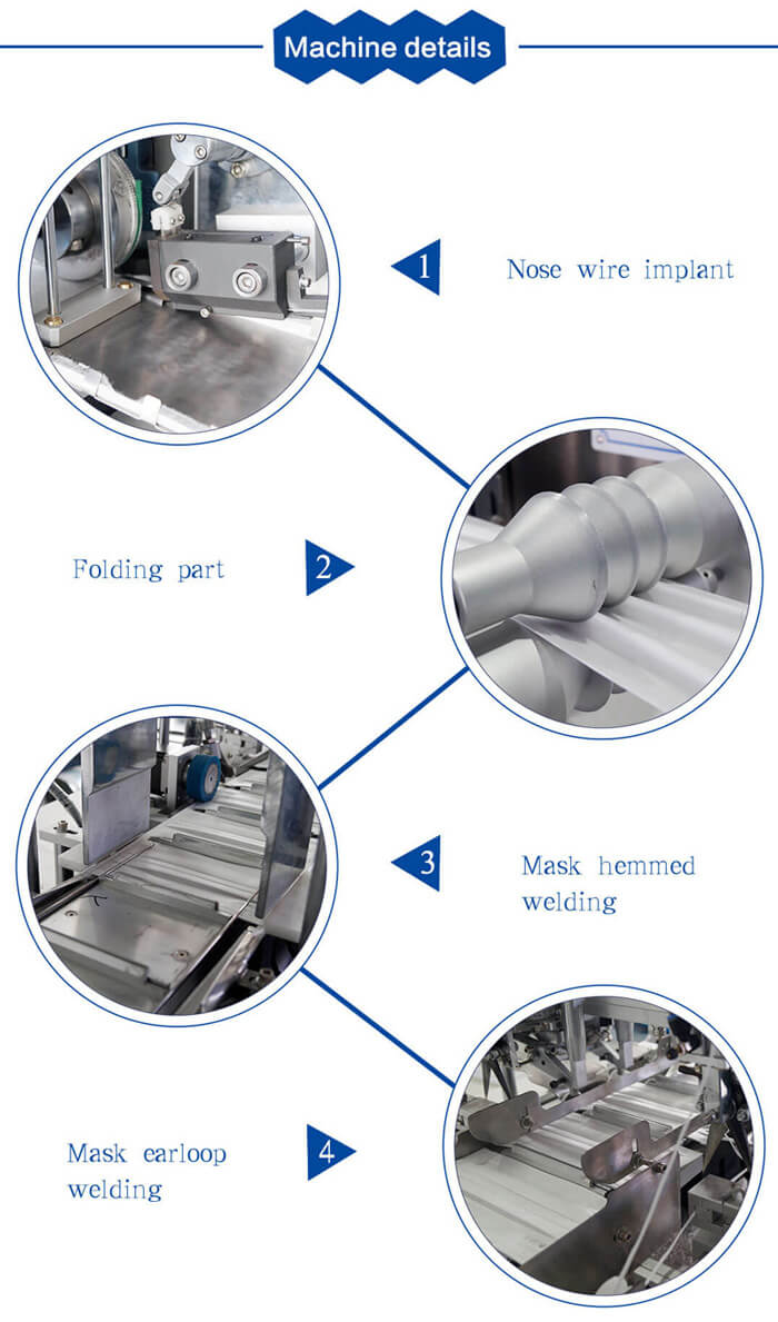 automatic surgical mask machine details