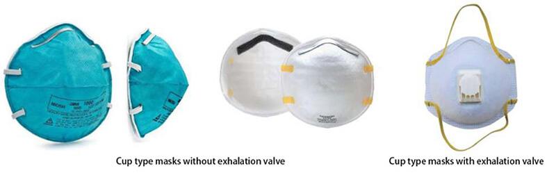 Medical-Cup-Masks